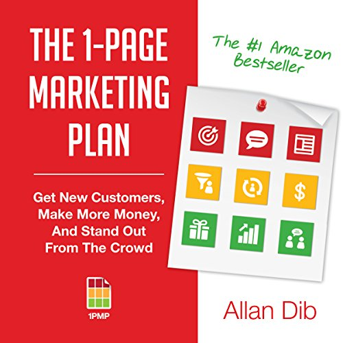 The 1-Page Marketing Plan Summary
