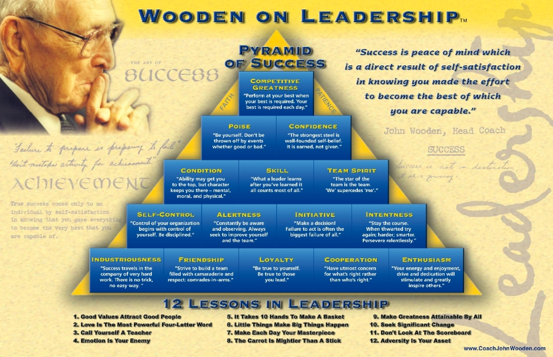 wooden-pyramid-success